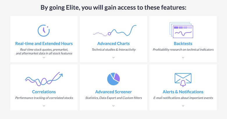 FINVIZ Elite Features
