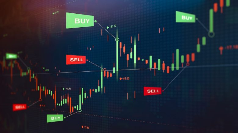 Buy / Sell Signals - Rules Based Trading Strategy